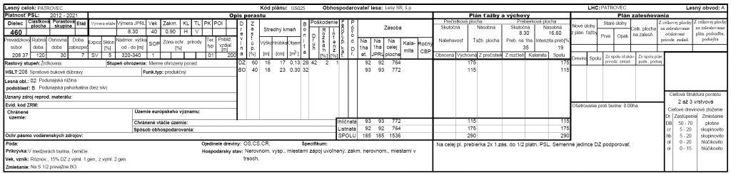aktualizácia bonitovaných pôdno-ekologických jednotiek a mapa hodnoty pozemkov